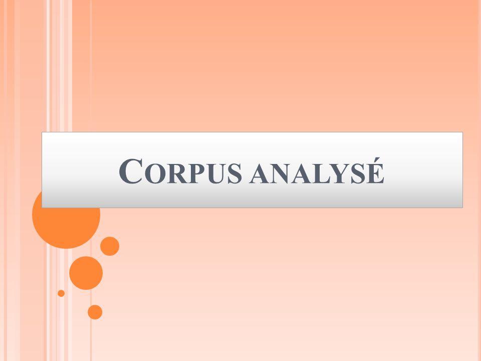 Corpus analysé