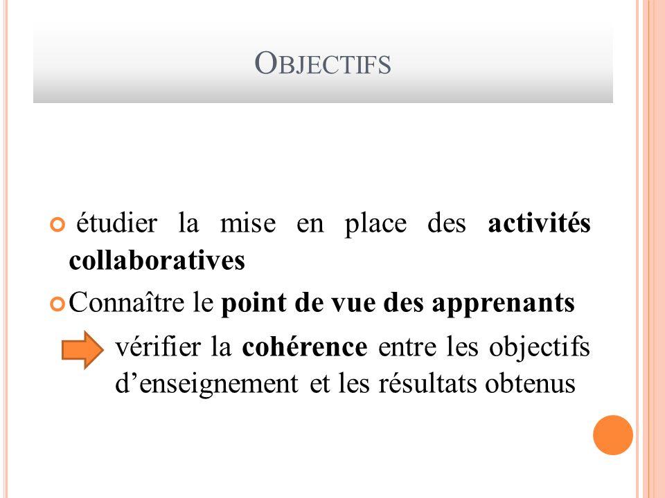 Objectifs étudier la mise en place des activités collaboratives