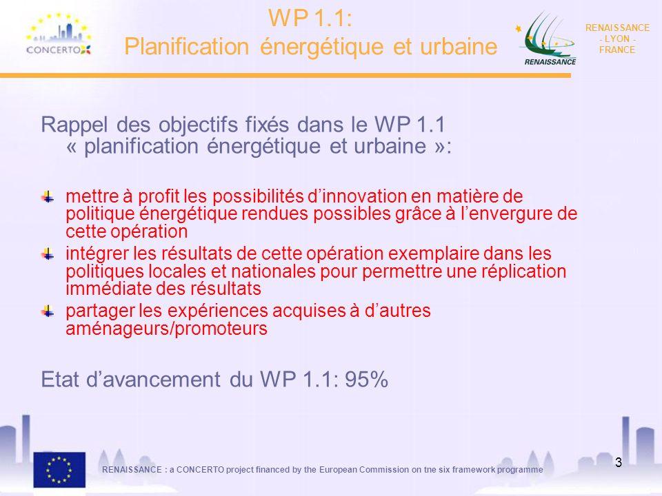 WP 1.1: Planification énergétique et urbaine