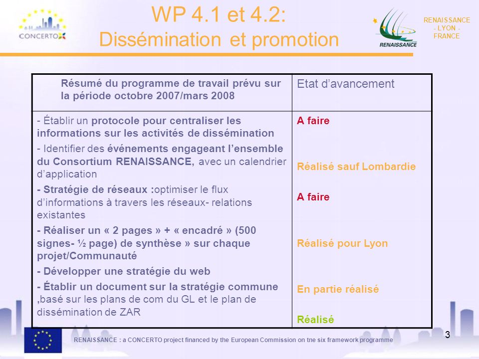 WP 4.1 et 4.2: Dissémination et promotion