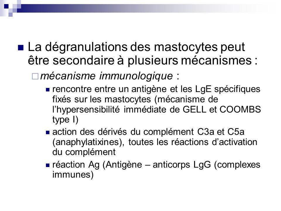 La dégranulations des mastocytes peut être secondaire à plusieurs mécanismes :