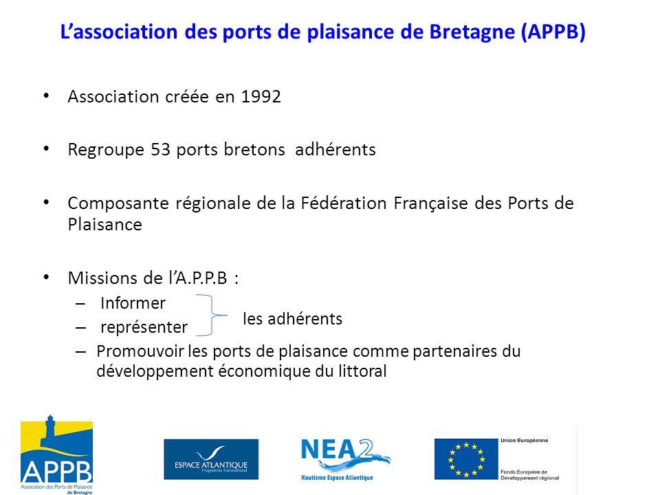 L'association des ports de plaisance de Bretagne (APPB)