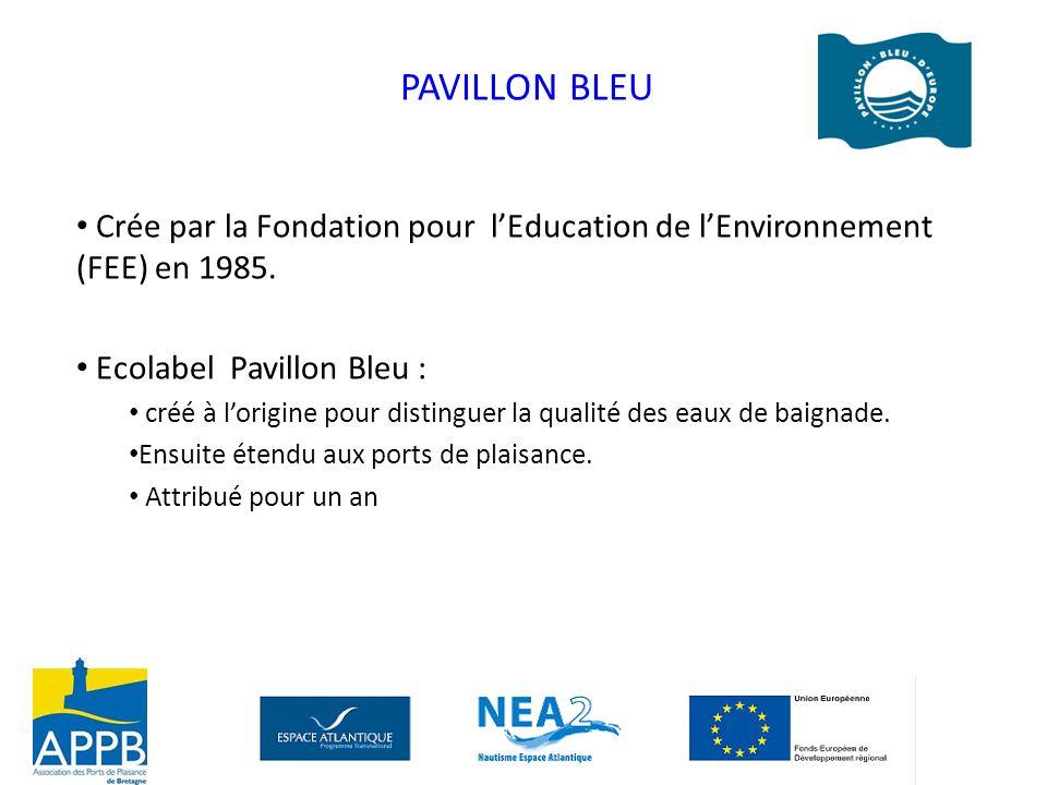 PAVILLON BLEU Crée par la Fondation pour l'Education de l'Environnement (FEE) en 1985. Ecolabel Pavillon Bleu :