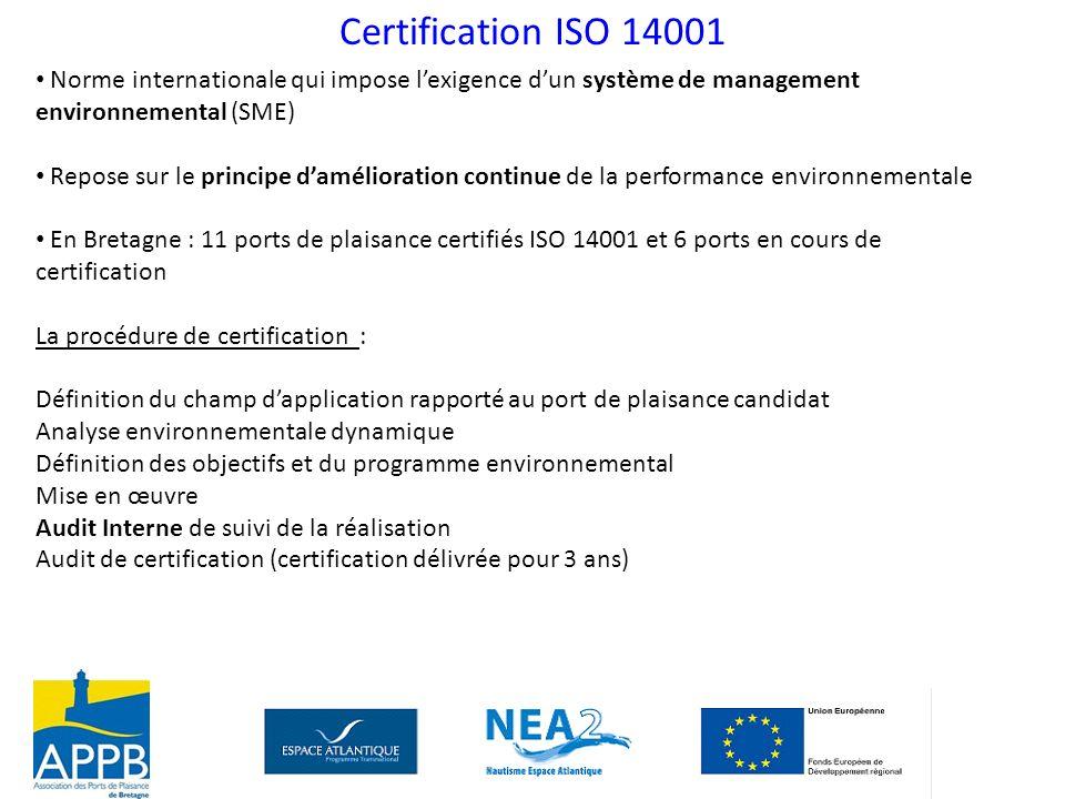 Certification ISO 14001 Norme internationale qui impose l'exigence d'un système de management environnemental (SME)