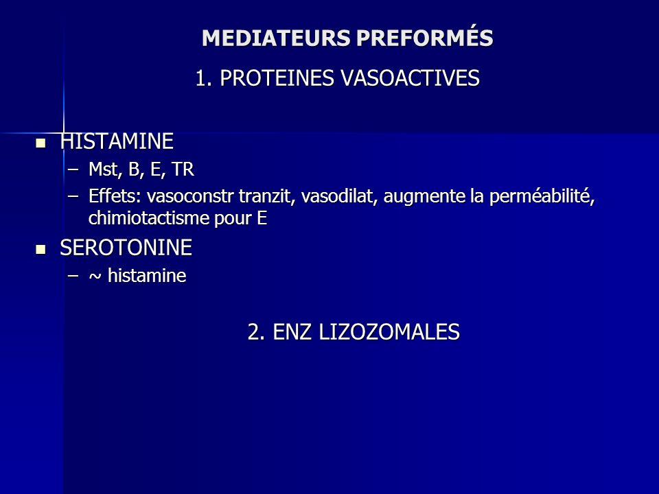 1. PROTEINES VASOACTIVES