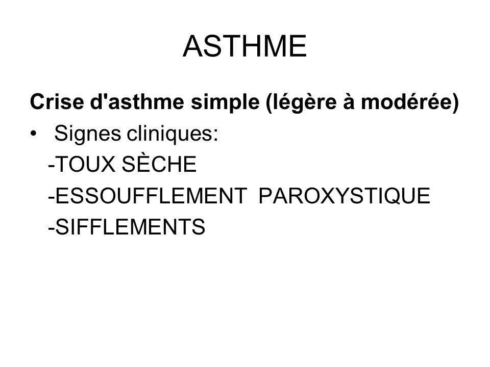 ASTHME Crise d asthme simple (légère à modérée) Signes cliniques: