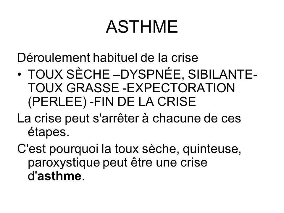 ASTHME Déroulement habituel de la crise