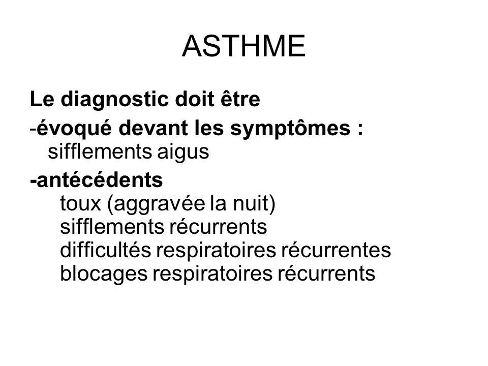 ASTHME Le diagnostic doit être