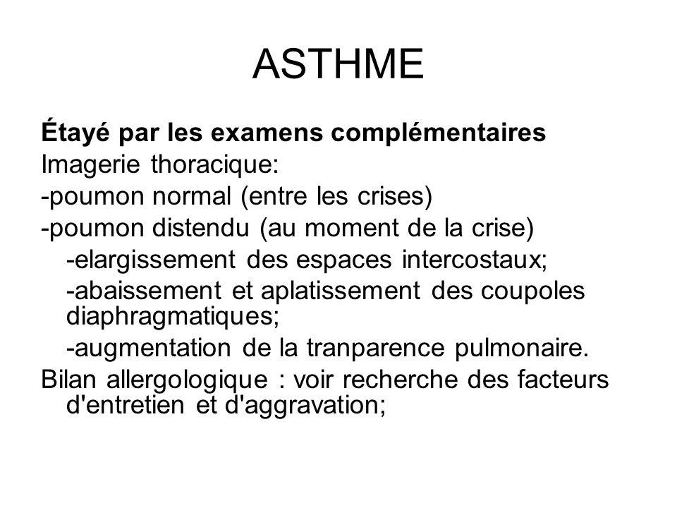 ASTHME Étayé par les examens complémentaires Imagerie thoracique: