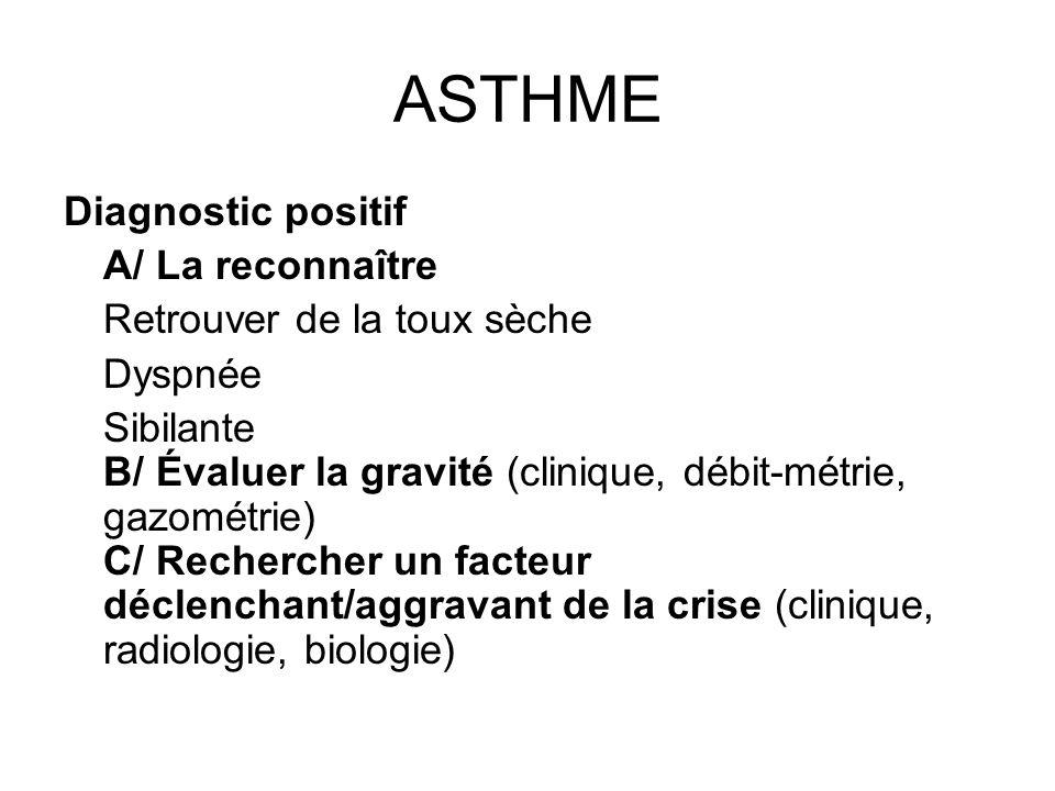 ASTHME Diagnostic positif A/ La reconnaître Retrouver de la toux sèche