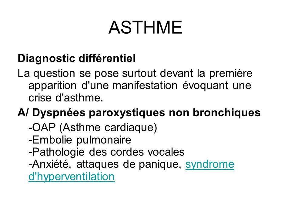 ASTHME Diagnostic différentiel