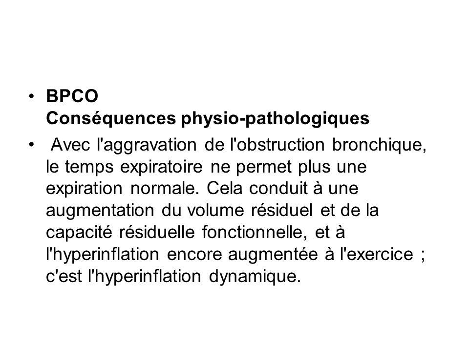 BPCO Conséquences physio-pathologiques