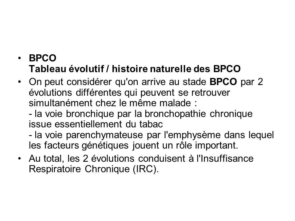BPCO Tableau évolutif / histoire naturelle des BPCO