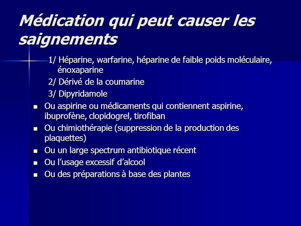Médication qui peut causer les saignements