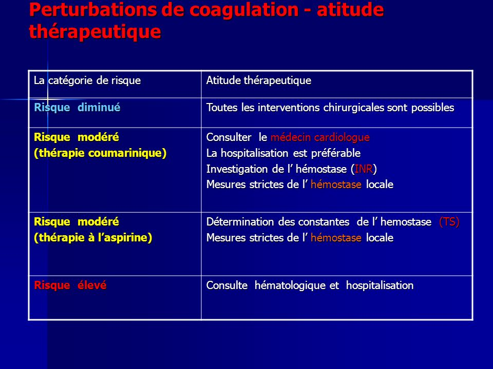 Perturbations de coagulation - atitude thérapeutique