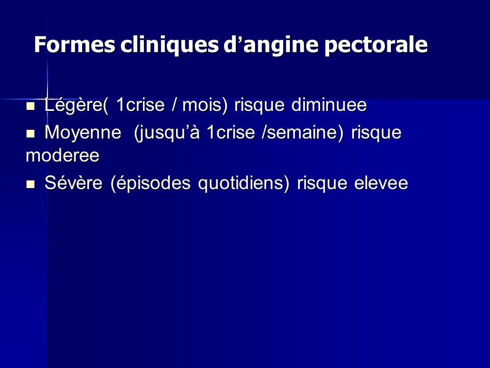 Formes cliniques d'angine pectorale