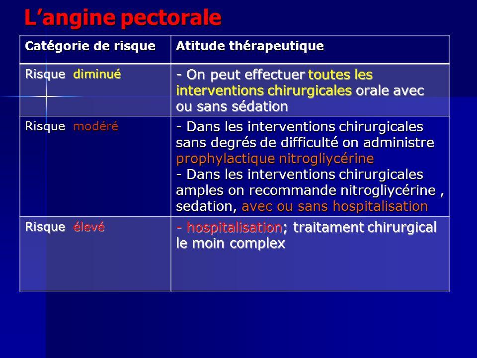 L'angine pectorale Catégorie de risque. Atitude thérapeutique. Risque diminué.