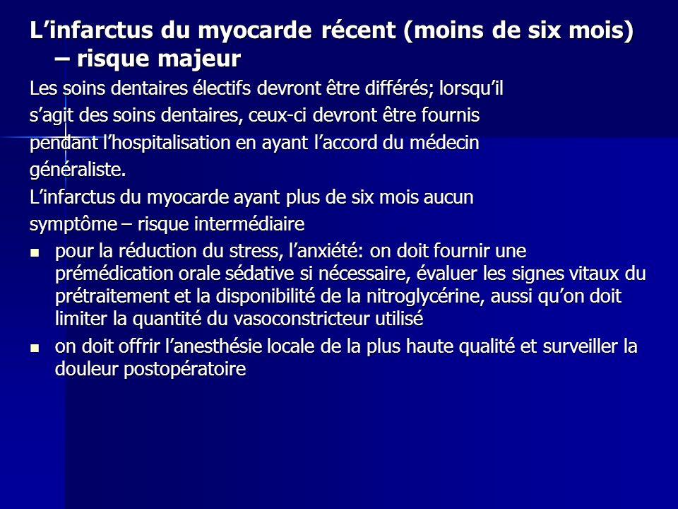 L'infarctus du myocarde récent (moins de six mois) – risque majeur
