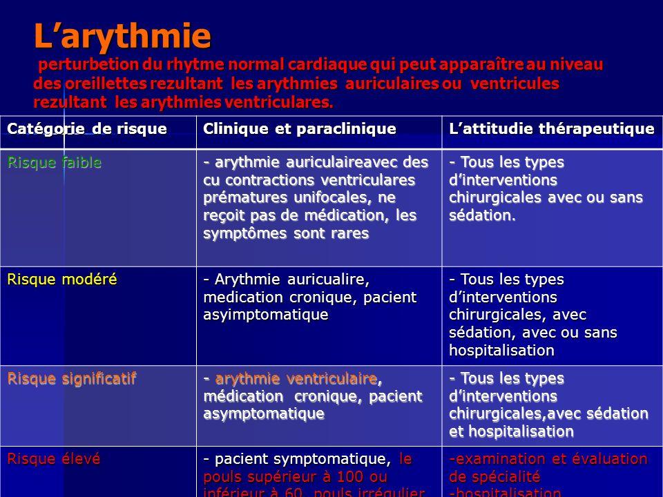 L'arythmie perturbetion du rhytme normal cardiaque qui peut apparaître au niveau des oreillettes rezultant les arythmies auriculaires ou ventricules rezultant les arythmies ventriculares.