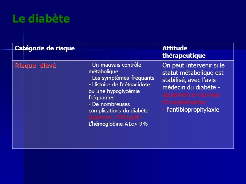 Le diabète Catégorie de risque Attitude thérapeutique Risque élevé