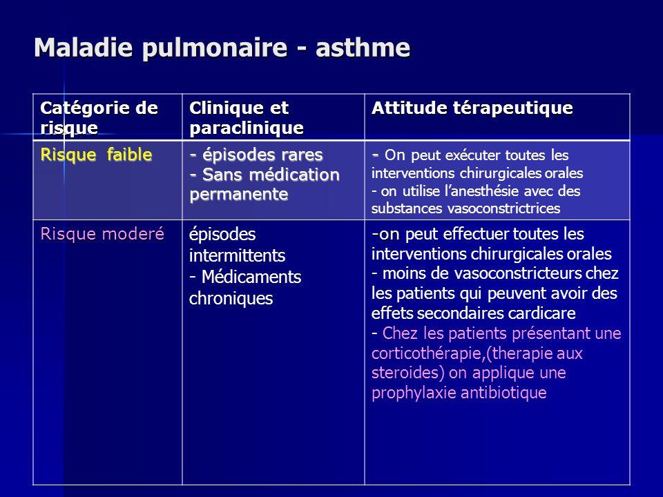 Maladie pulmonaire - asthme