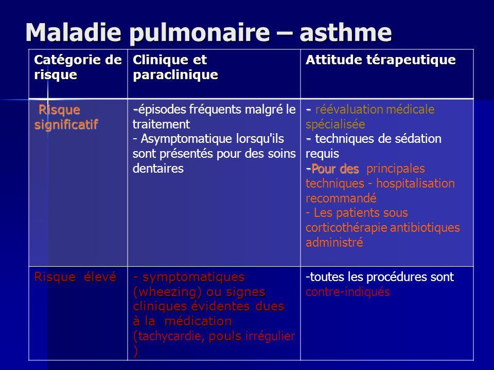 Maladie pulmonaire – asthme