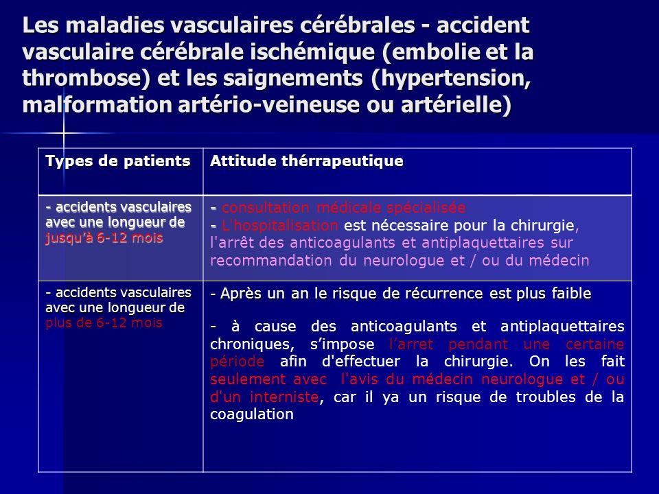 Les maladies vasculaires cérébrales - accident vasculaire cérébrale ischémique (embolie et la thrombose) et les saignements (hypertension, malformation artério-veineuse ou artérielle)