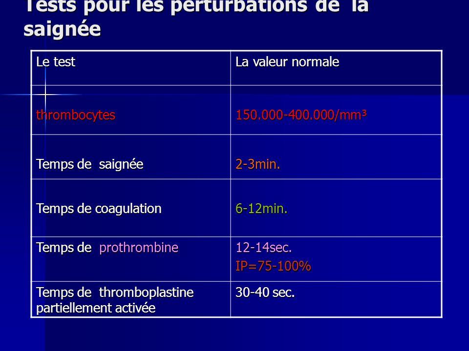 Tests pour les perturbations de la saignée