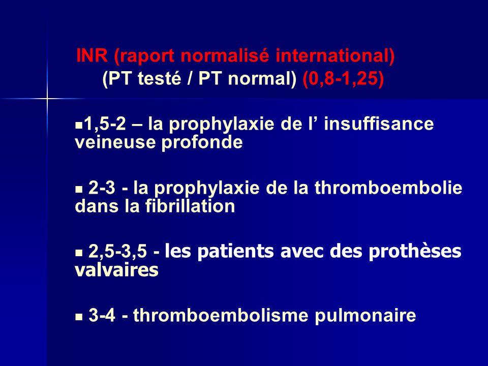 (PT testé / PT normal) (0,8-1,25)