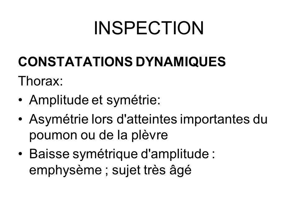 INSPECTION CONSTATATIONS DYNAMIQUES Thorax: Amplitude et symétrie: