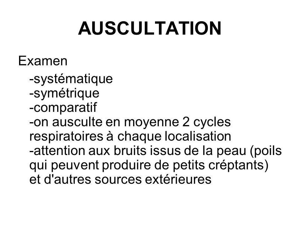 AUSCULTATION Examen.