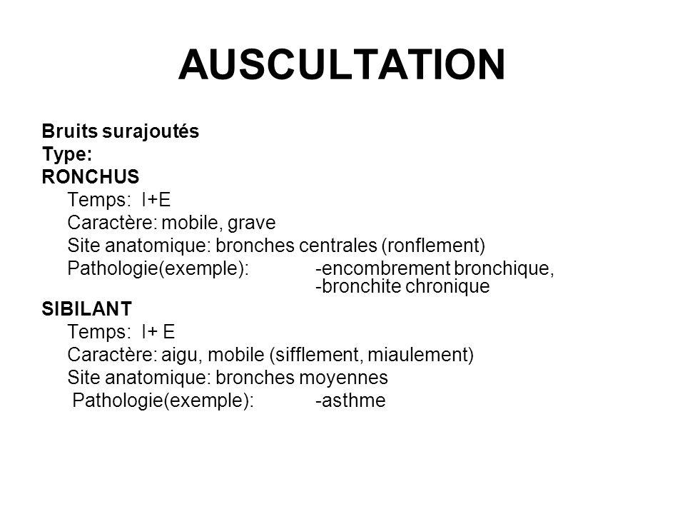 AUSCULTATION Bruits surajoutés Type: RONCHUS Temps: I+E