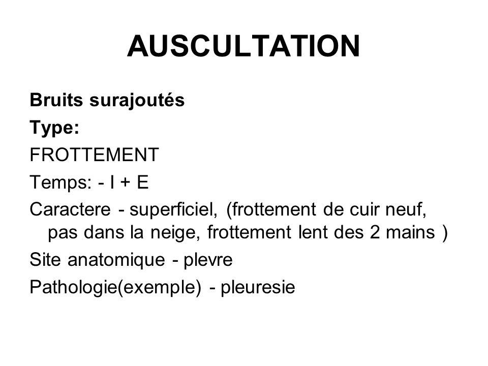 AUSCULTATION Bruits surajoutés Type: FROTTEMENT Temps: - I + E