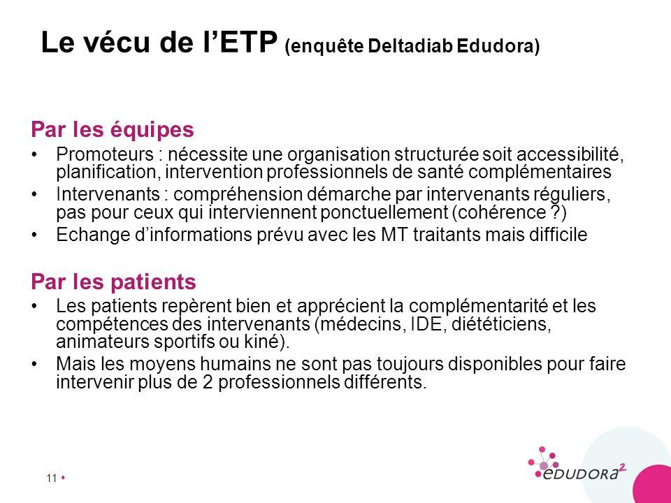 Le vécu de l'ETP (enquête Deltadiab Edudora)