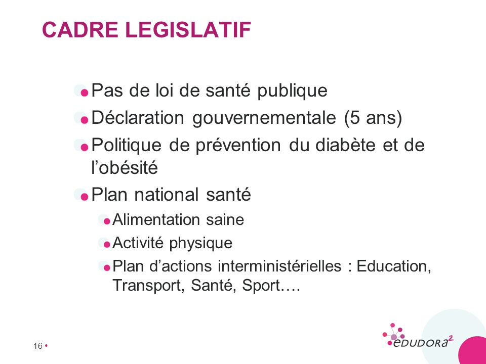 CADRE LEGISLATIF Pas de loi de santé publique