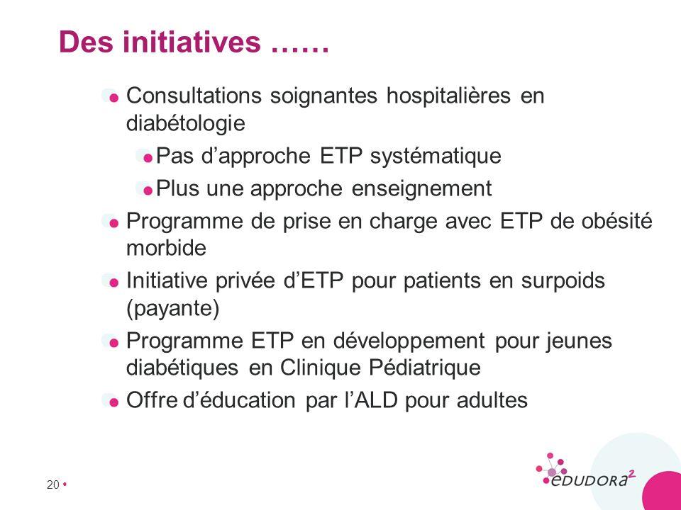 Des initiatives …… Consultations soignantes hospitalières en diabétologie. Pas d'approche ETP systématique.