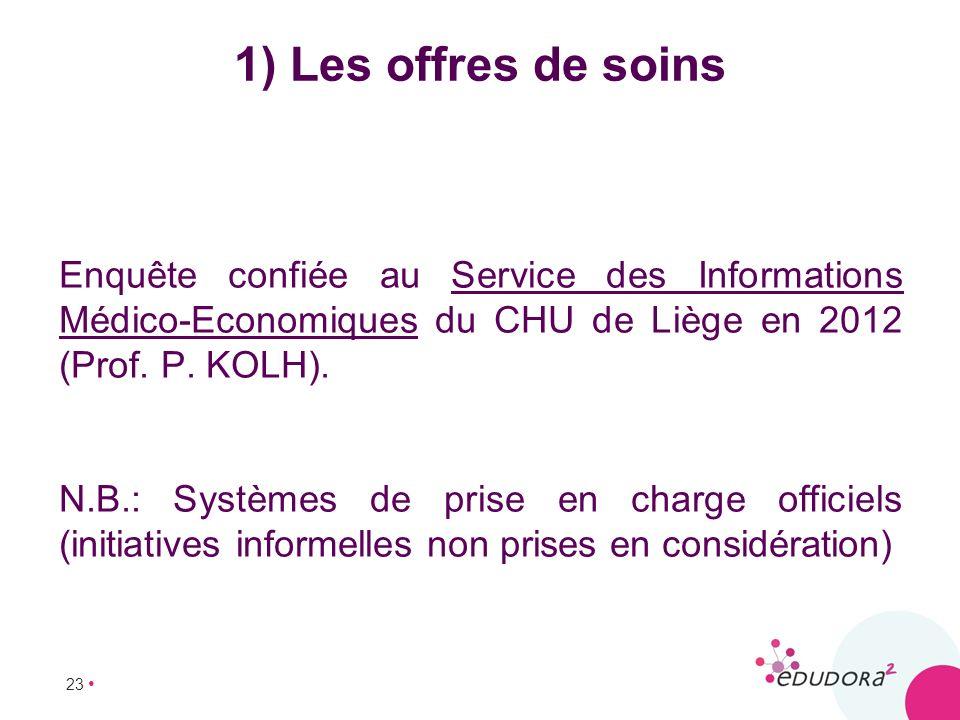 1) Les offres de soins