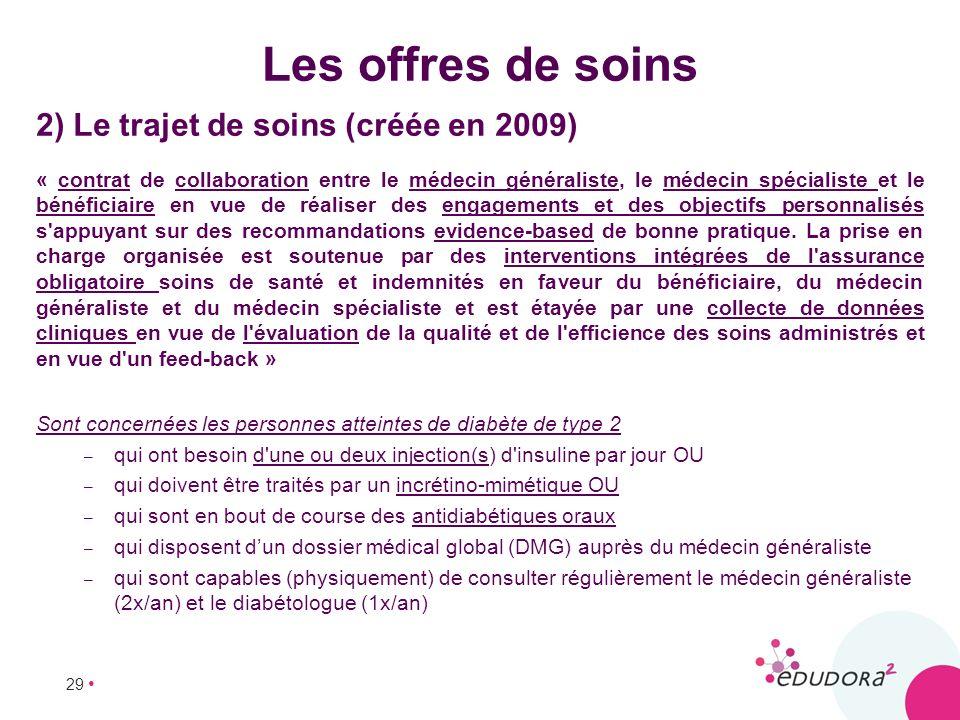 Les offres de soins 2) Le trajet de soins (créée en 2009)