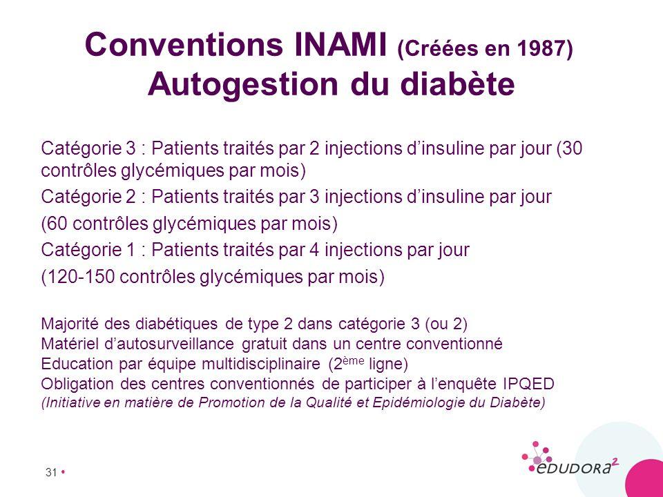 Conventions INAMI (Créées en 1987) Autogestion du diabète