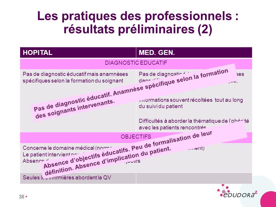 Les pratiques des professionnels : résultats préliminaires (2)