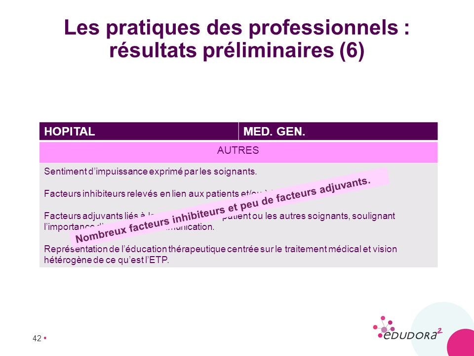 Les pratiques des professionnels : résultats préliminaires (6)