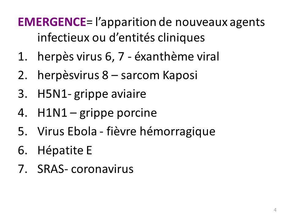 EMERGENCE= l'apparition de nouveaux agents infectieux ou d'entités cliniques