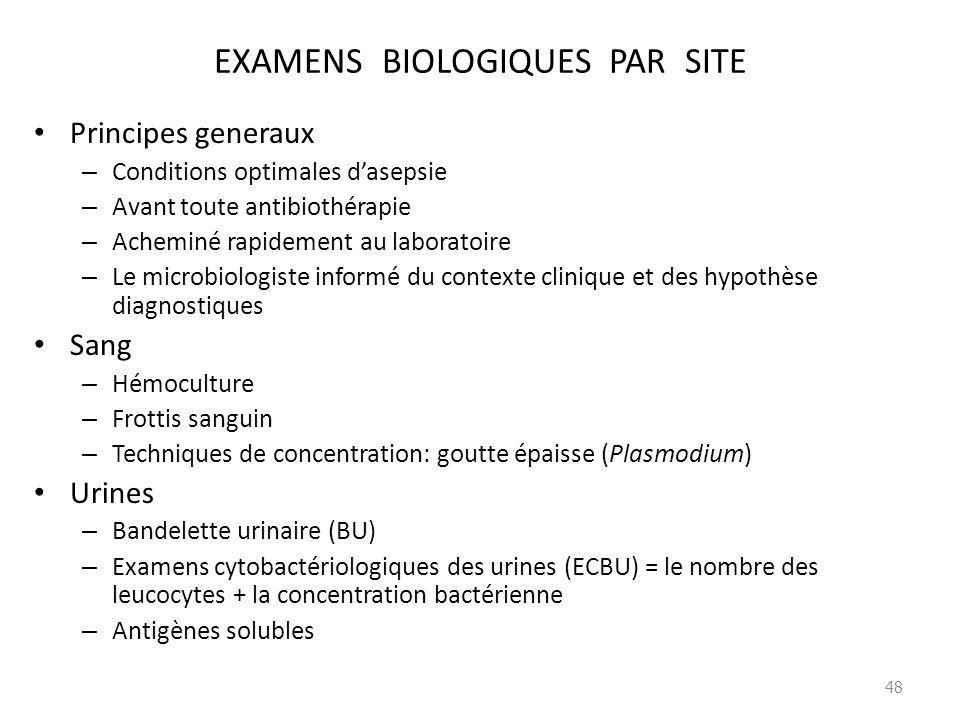 EXAMENS BIOLOGIQUES PAR SITE