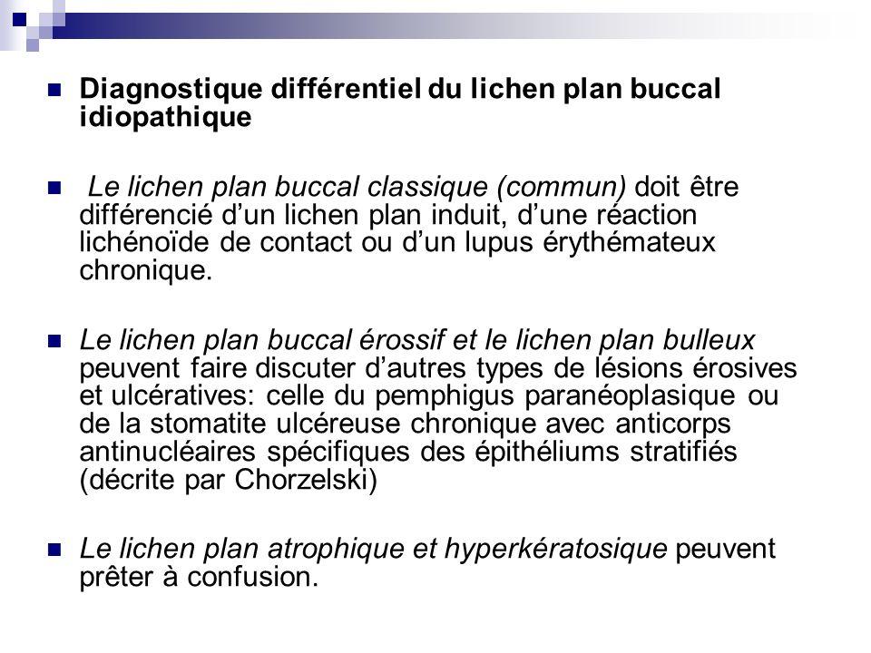 Diagnostique différentiel du lichen plan buccal idiopathique