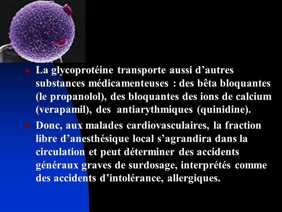 La glycoprotéine transporte aussi d'autres substances médicamenteuses : des bêta bloquantes (le propanolol), des bloquantes des ions de calcium (verapamil), des antiarythmiques (quinidine).