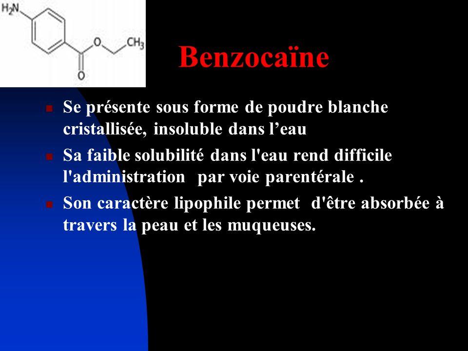 Benzocaïne Se présente sous forme de poudre blanche cristallisée, insoluble dans l'eau.