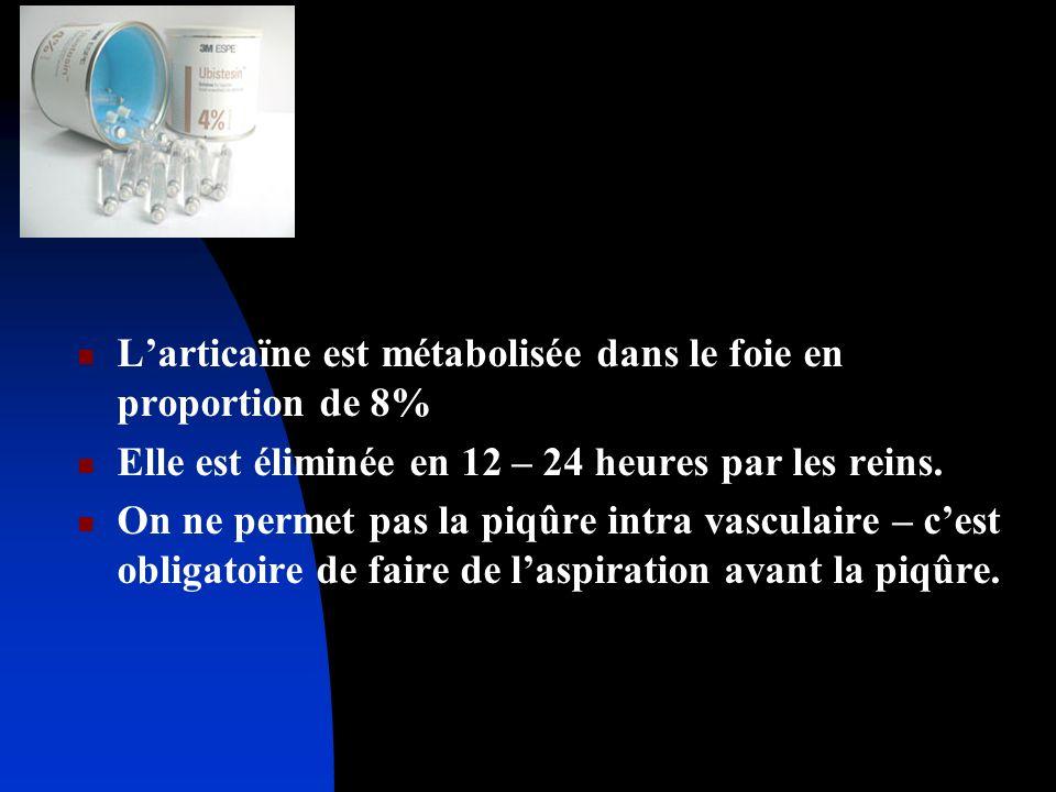 L'articaïne est métabolisée dans le foie en proportion de 8%