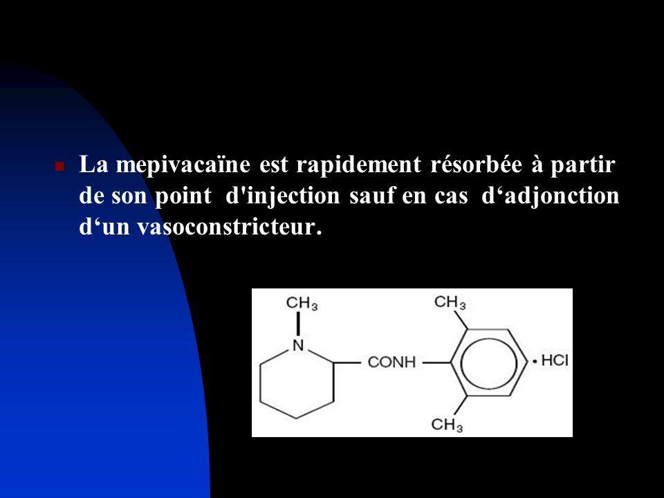 La mepivacaïne est rapidement résorbée à partir de son point d injection sauf en cas d'adjonction d'un vasoconstricteur.