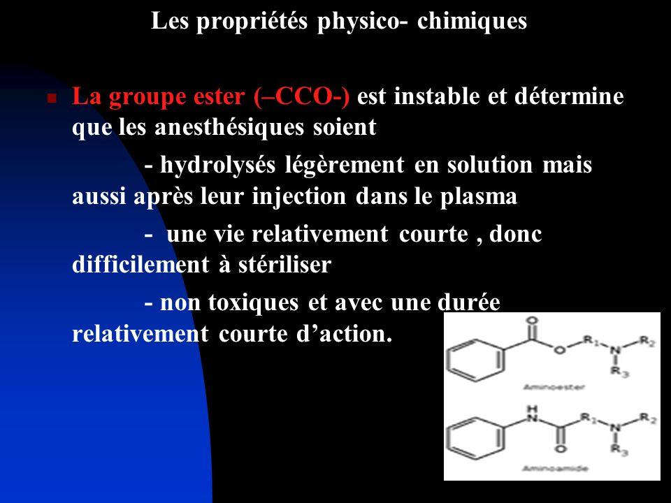 Les propriétés physico- chimiques