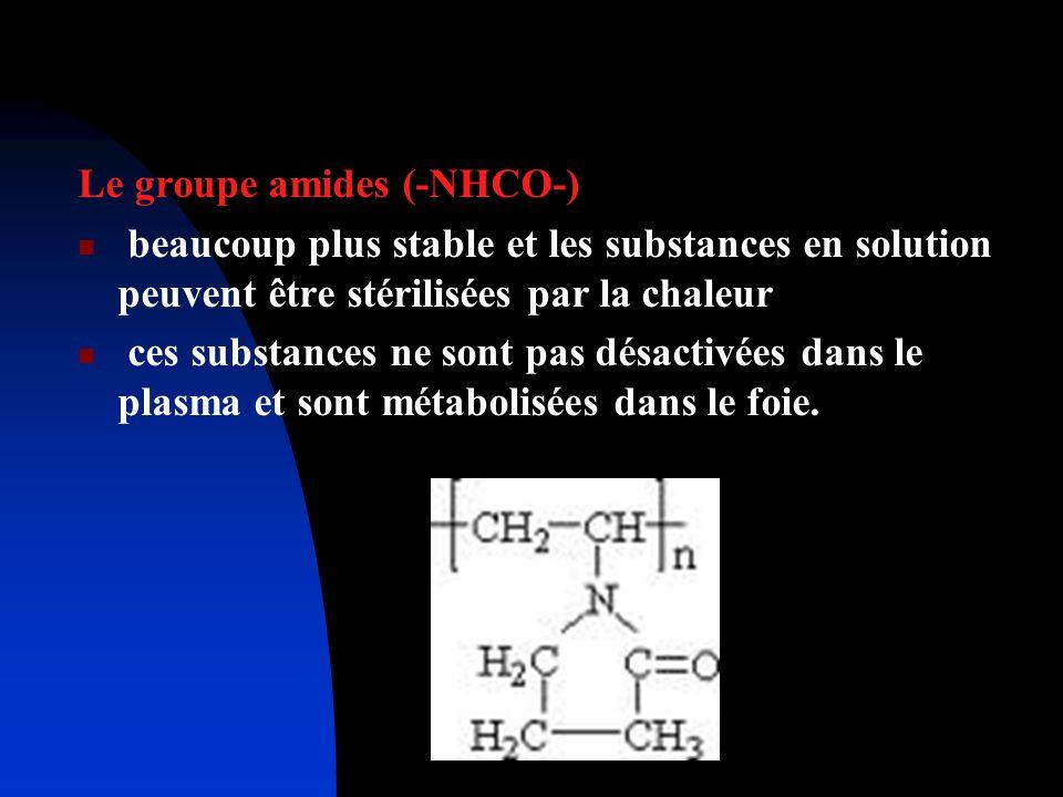 Le groupe amides (-NHCO-)